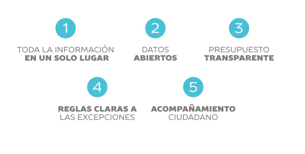 5 compromisos