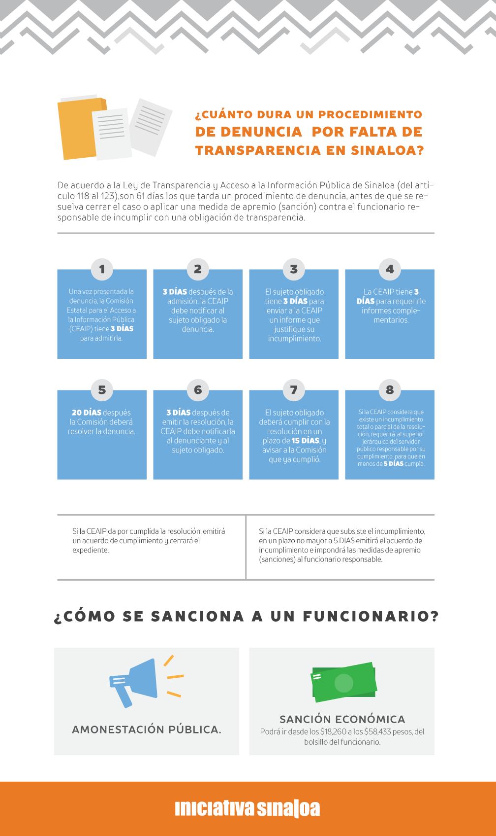 InfografíaDenunciaOpacidad